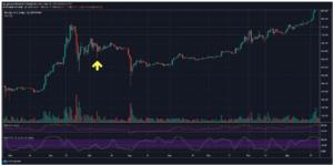 bitcoin maalin garaf ah