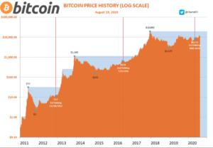 btc garaf mowjadaha bitcoin