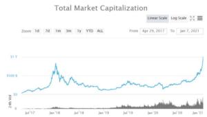 Hal tiriilyan bitcoin